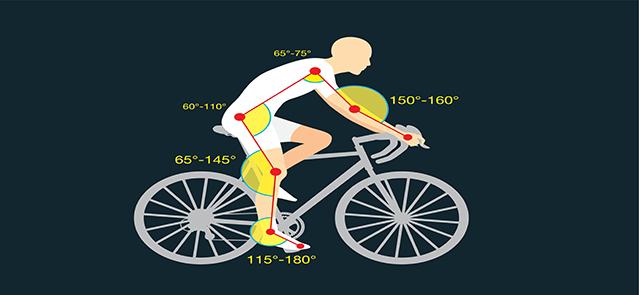 Bike fitting guideline